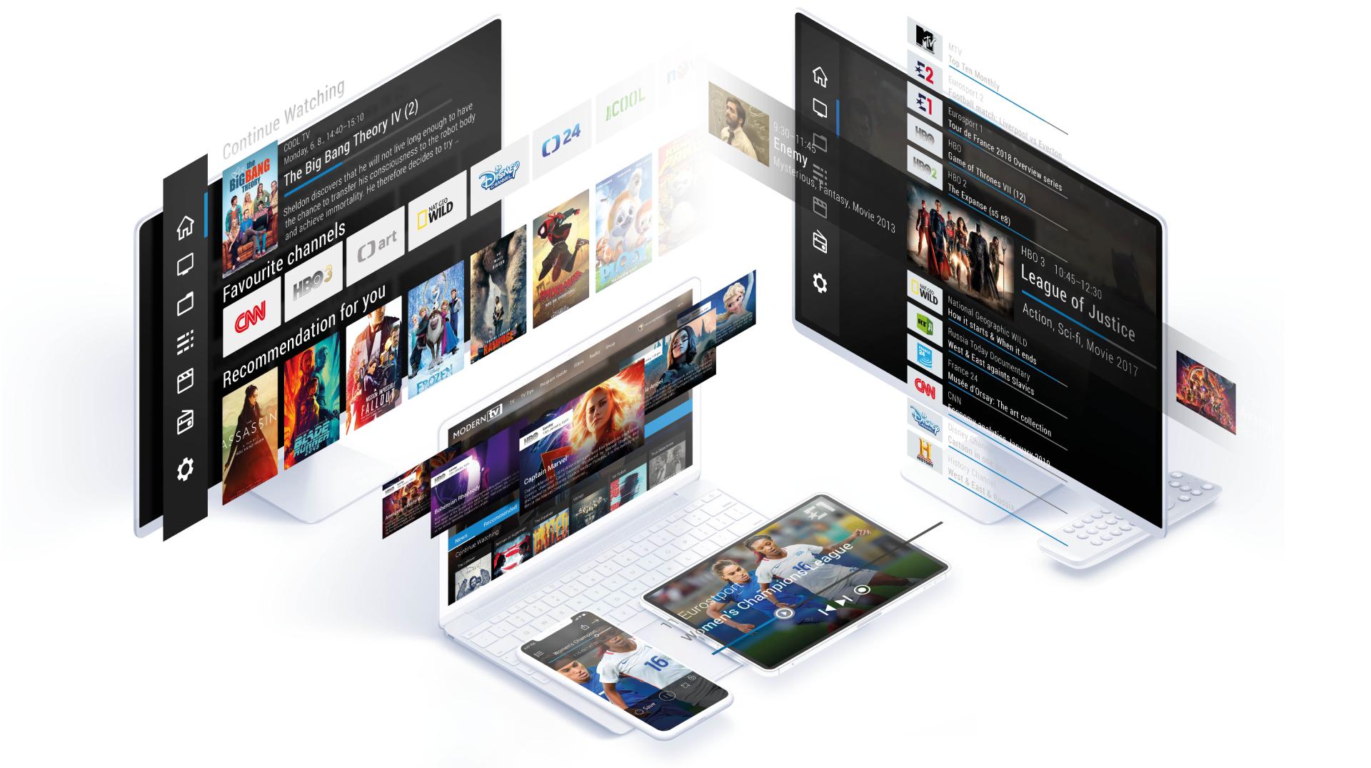 ModernTV-solution